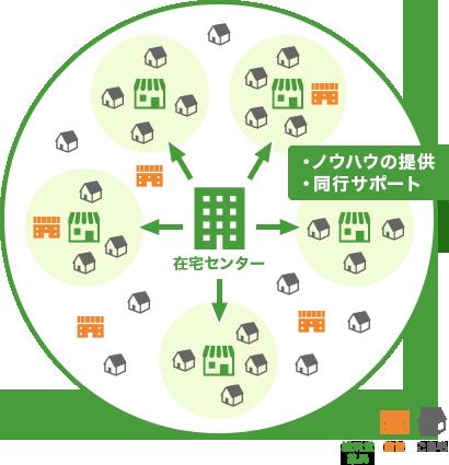 visit_infograph